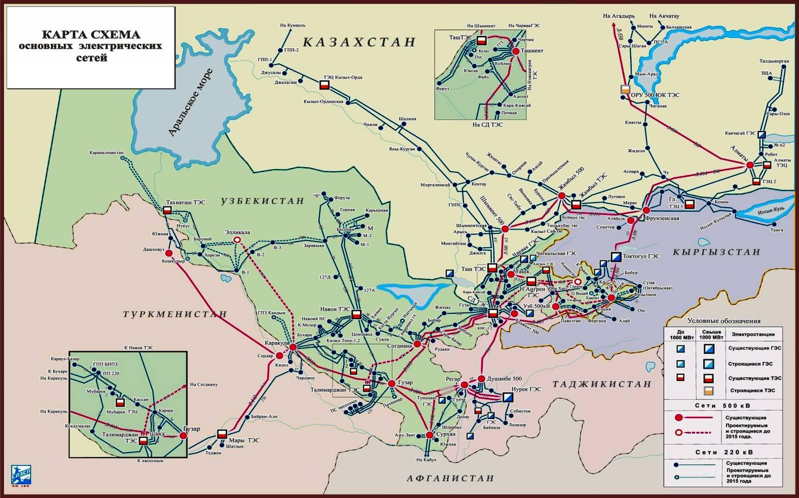 Схема основной сети сибири